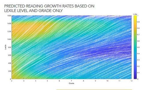 NLS_Chart1.jpg